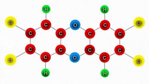 Формула диоксина